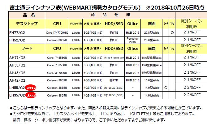富士通パソコンラインナップ表